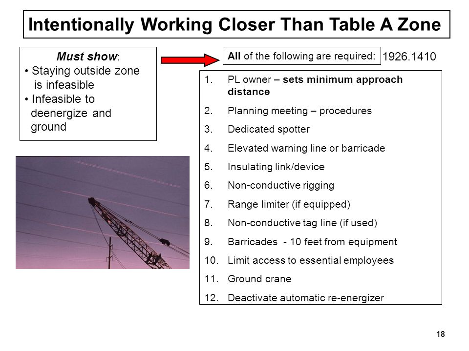 Intentionally Working Closer Than Table A Zone