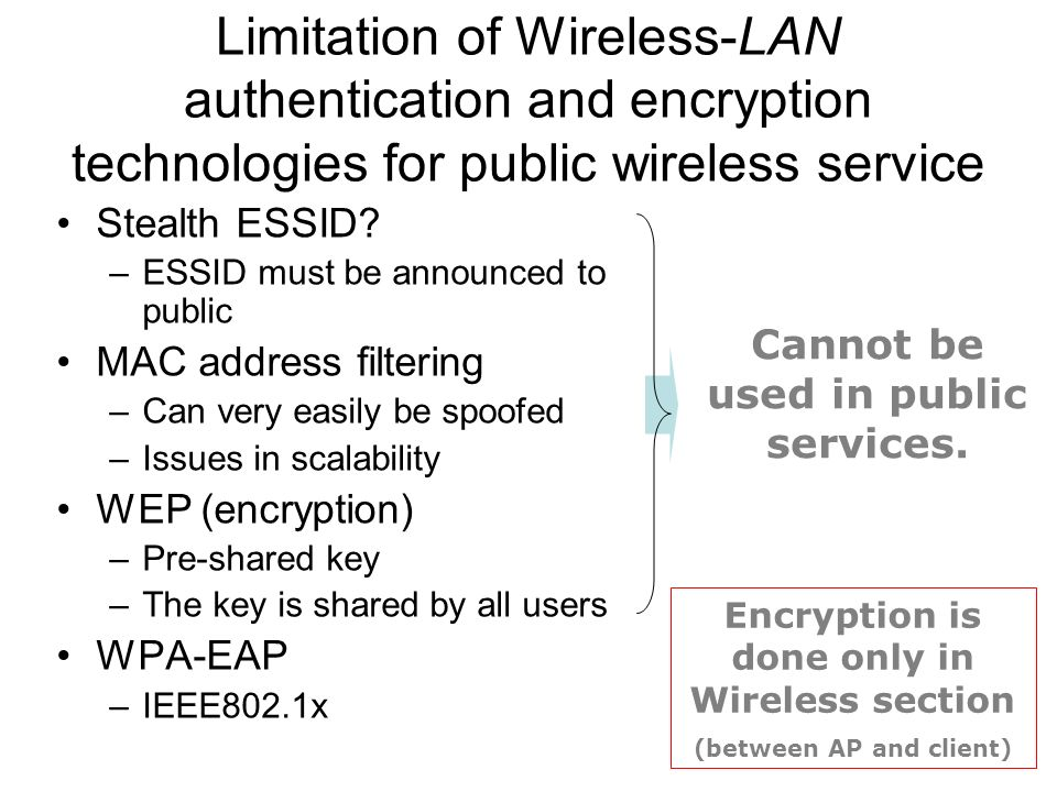 Limitation of Wireless-LAN authentication and encryption technologies for public wireless service
