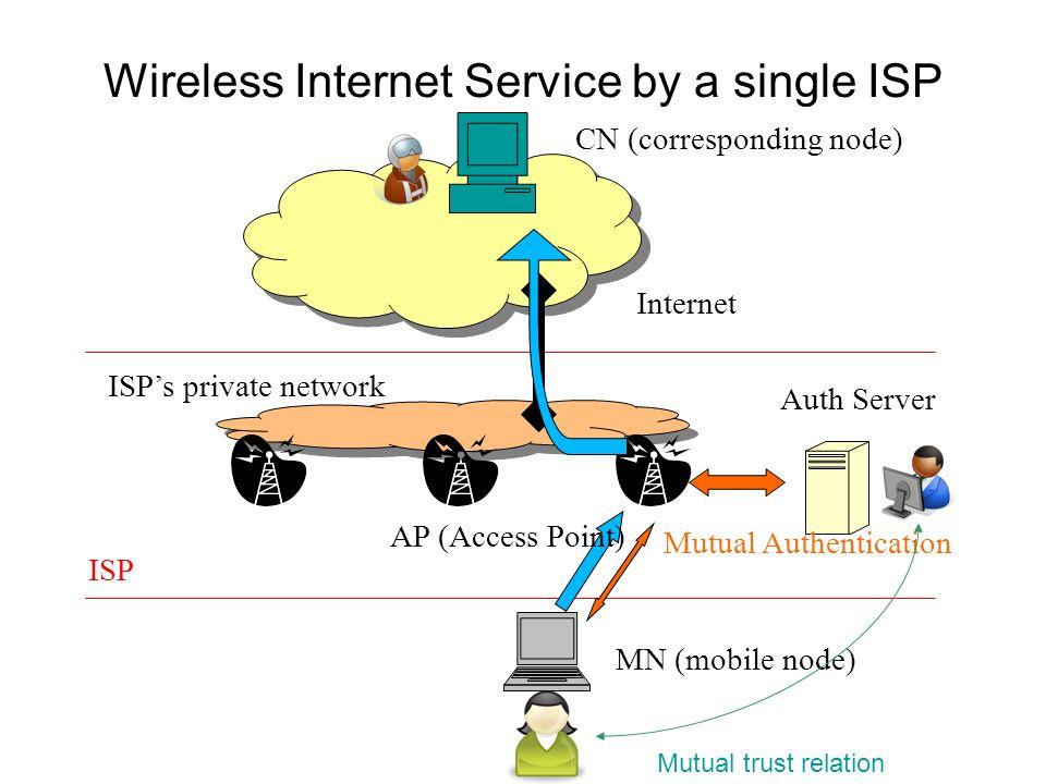 Wireless Internet Service by a single ISP