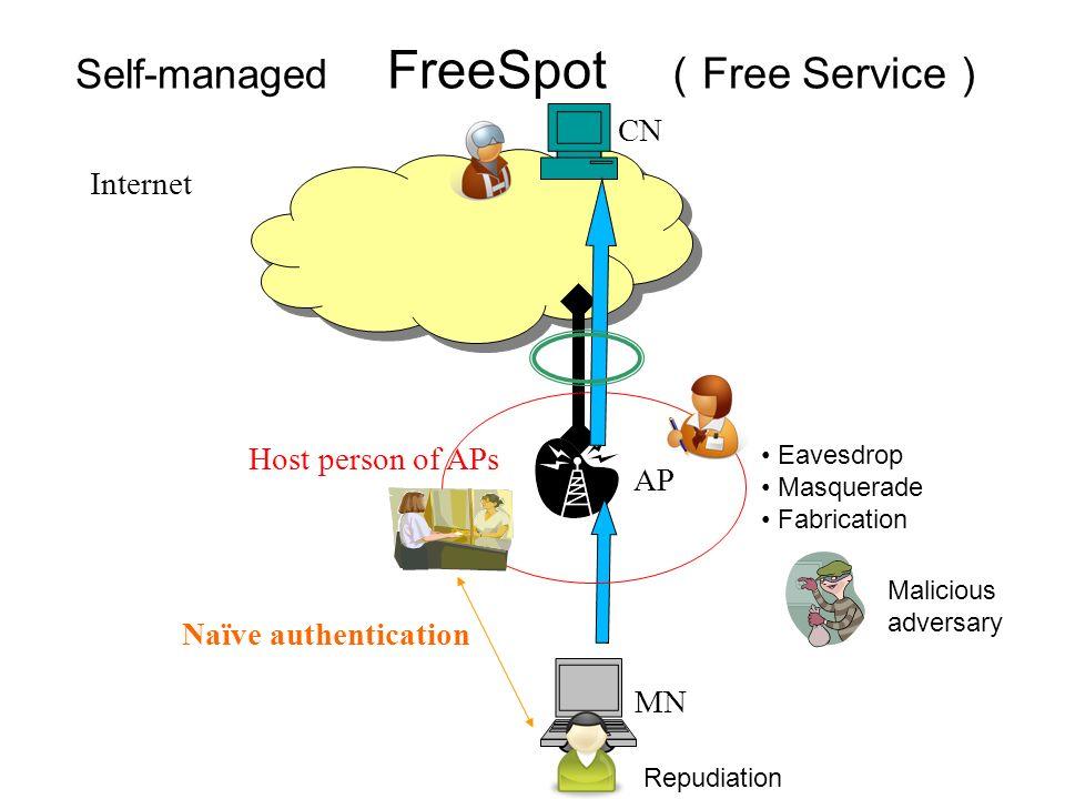 Self-managed FreeSpot (Free Service)