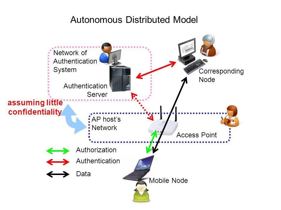 Autonomous Distributed Model
