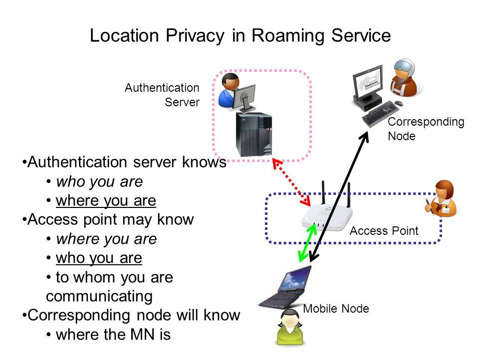 Location Privacy in Roaming Service
