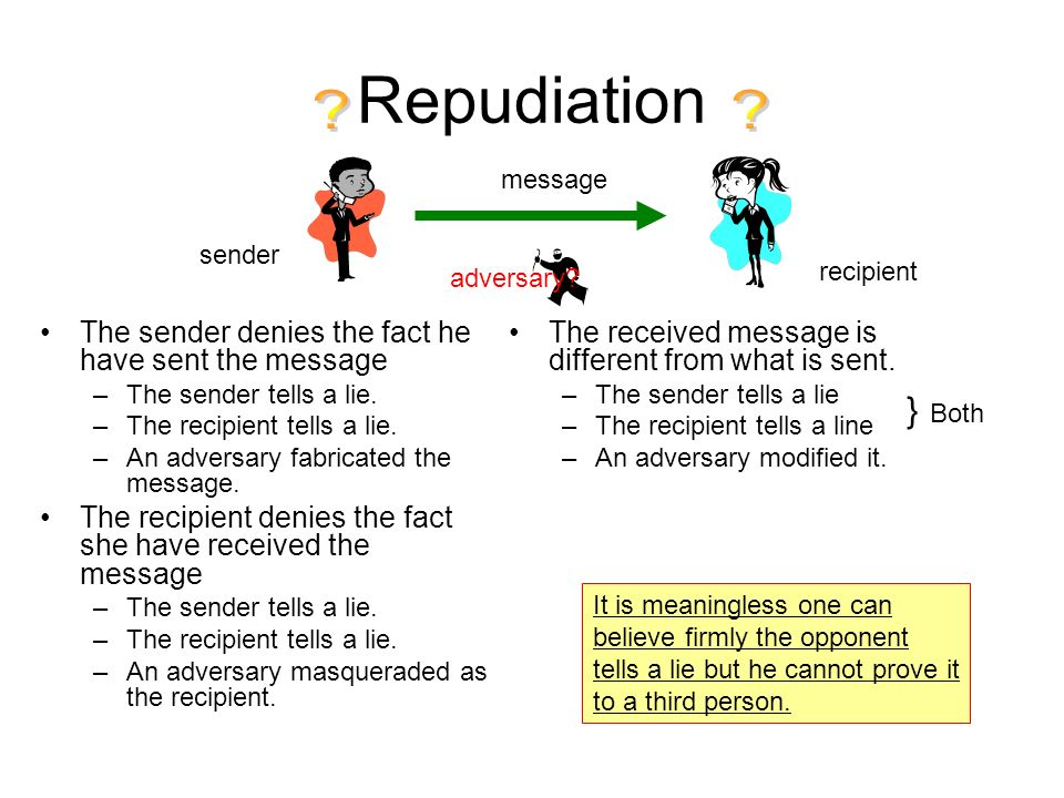 Repudiation sender. message. recipient. adversary The sender denies the fact he have sent the message.