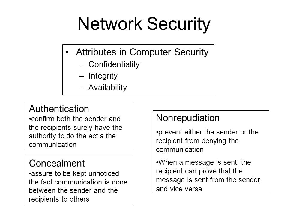 Network Security Attributes in Computer Security Authentication