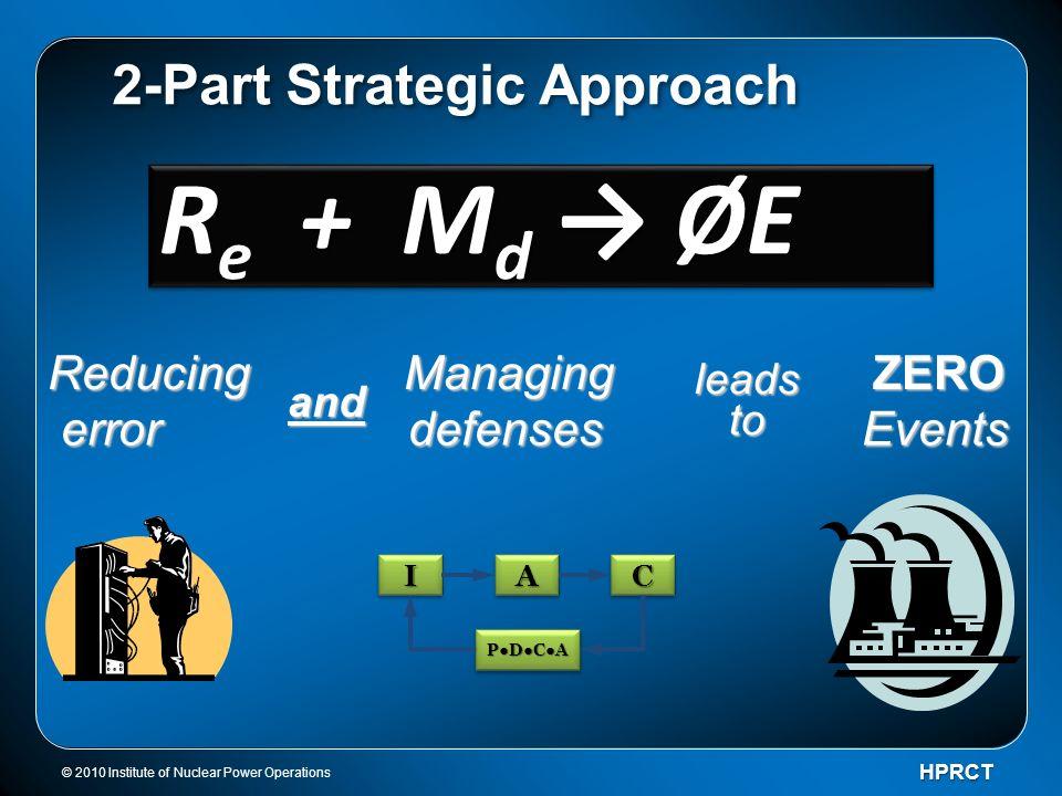 2-Part Strategic Approach