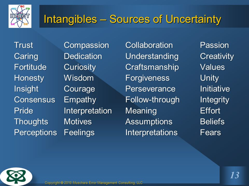 Intangibles – Sources of Uncertainty