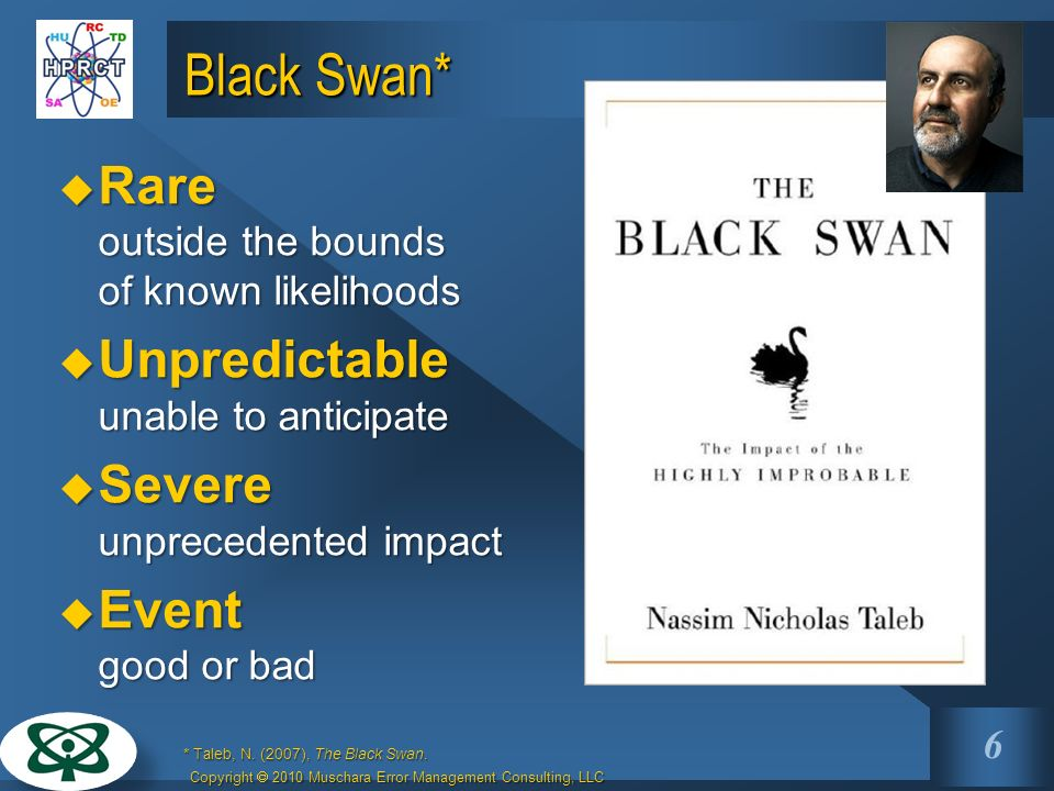Black Swan* Rare outside the bounds of known likelihoods
