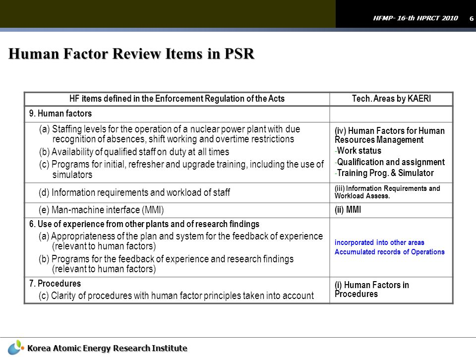 Human Factor Review Items in PSR