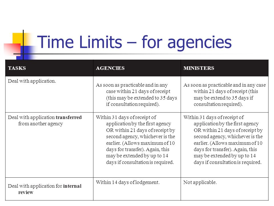 Time Limits – for agencies