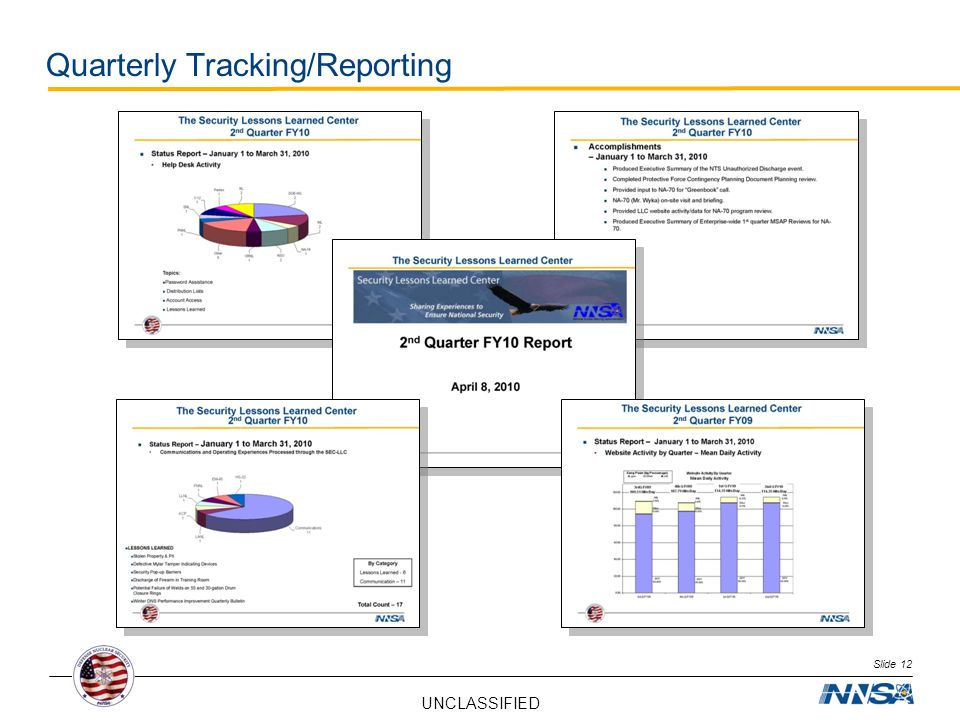 Quarterly Tracking/Reporting