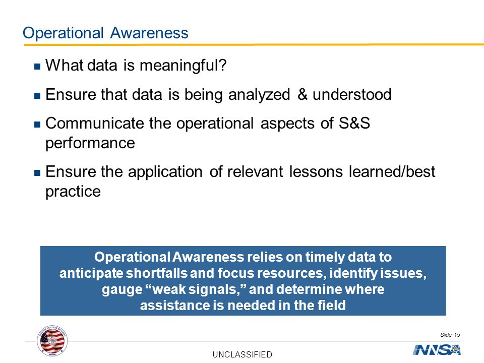 Operational Awareness