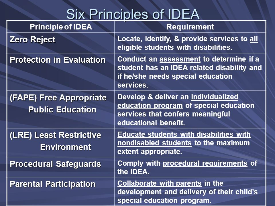 principles of inclusive education pdf