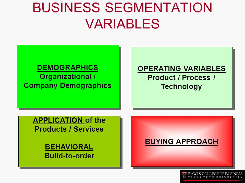 business segmentation Segmentation edmund lawler aug 17, 2017 why smart banks value slow money why small business customers don't embrace digital banking david chung may 16, 2017 information overload may be the cause that makes small businesses shy away.