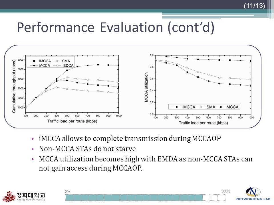 Performance Evaluation (cont'd)