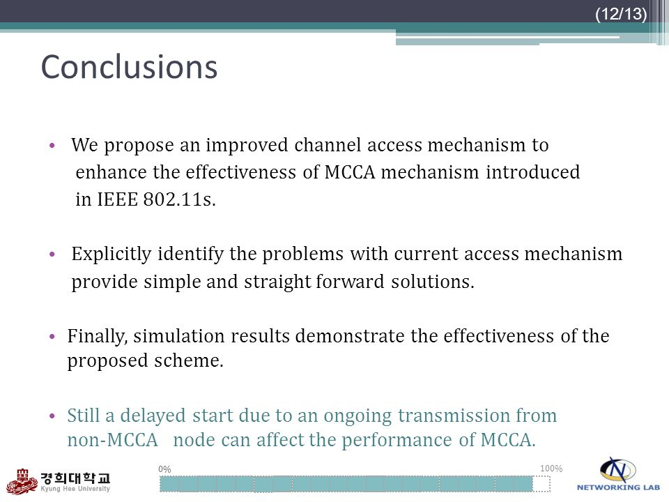 Conclusions We propose an improved channel access mechanism to