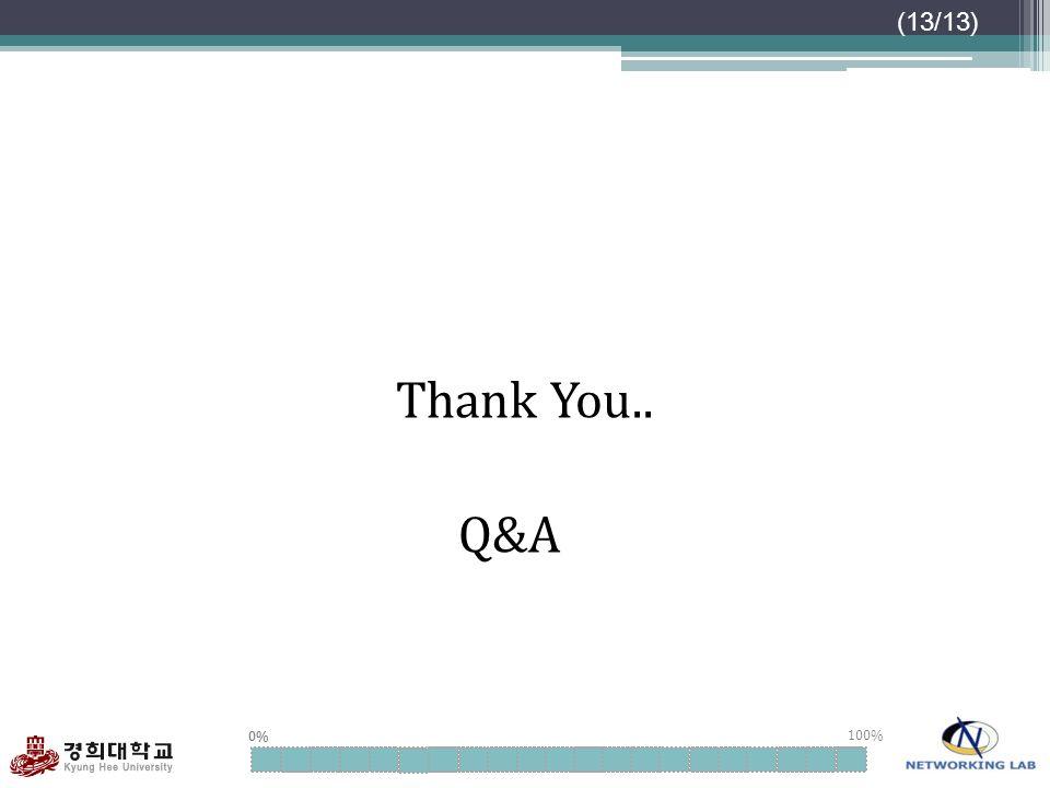 Thank You.. Q&A