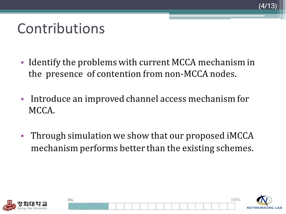 Contributions Identify the problems with current MCCA mechanism in the presence of contention from non-MCCA nodes.