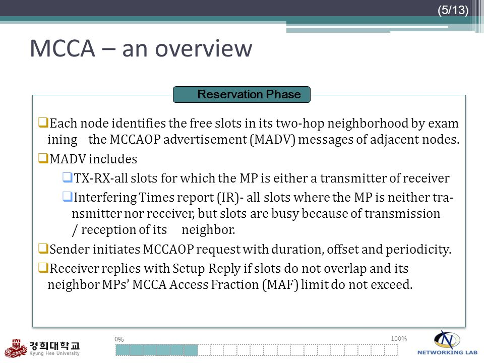 MCCA – an overview Reservation Phase.