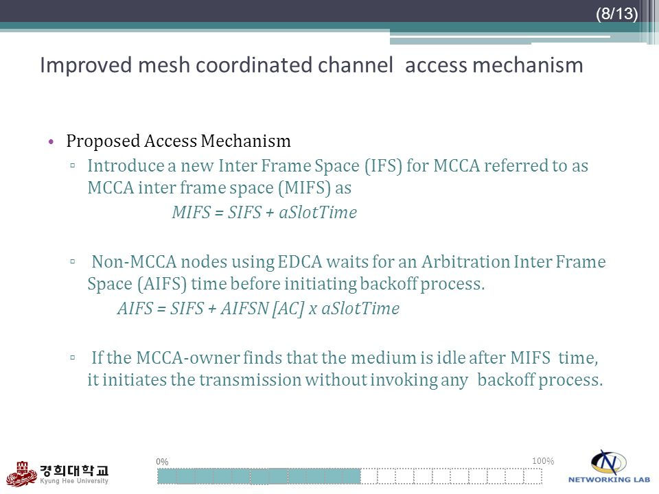 Improved mesh coordinated channel access mechanism