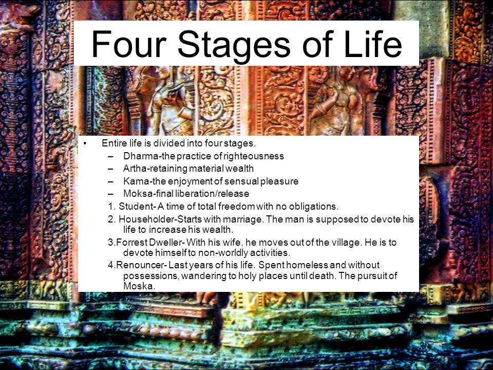 Four Stages of Life Entire life is divided into four stages.