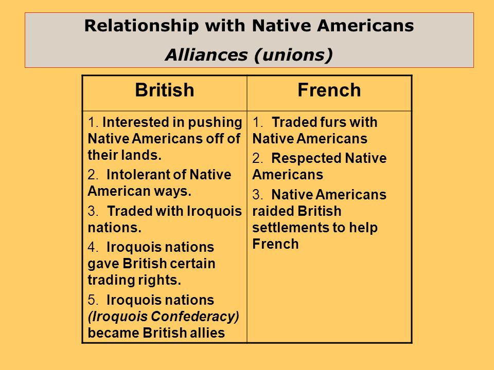 english native american relationship in plymouth