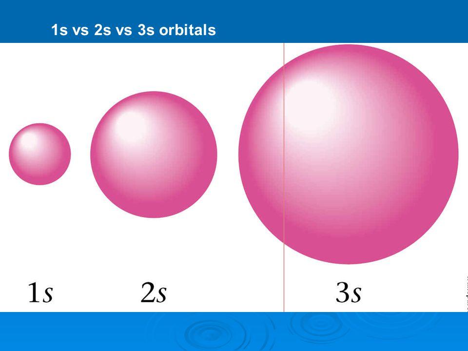 1s vs 2s vs 3s orbitals