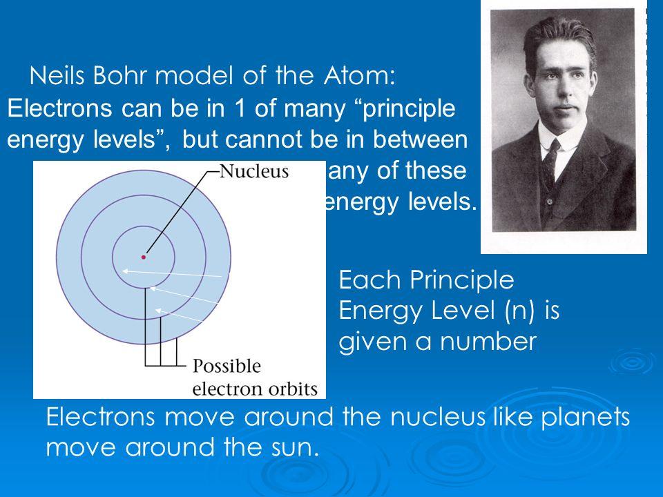Neils Bohr model of the Atom: