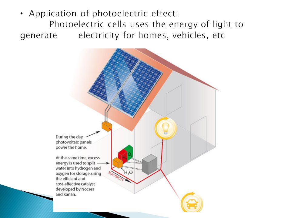 Application of photoelectric effect: