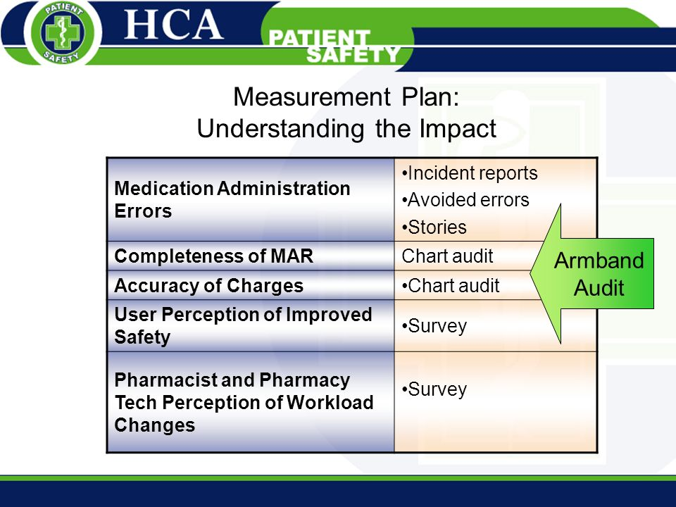 Re Engineering Medication Processes To Capitalize On
