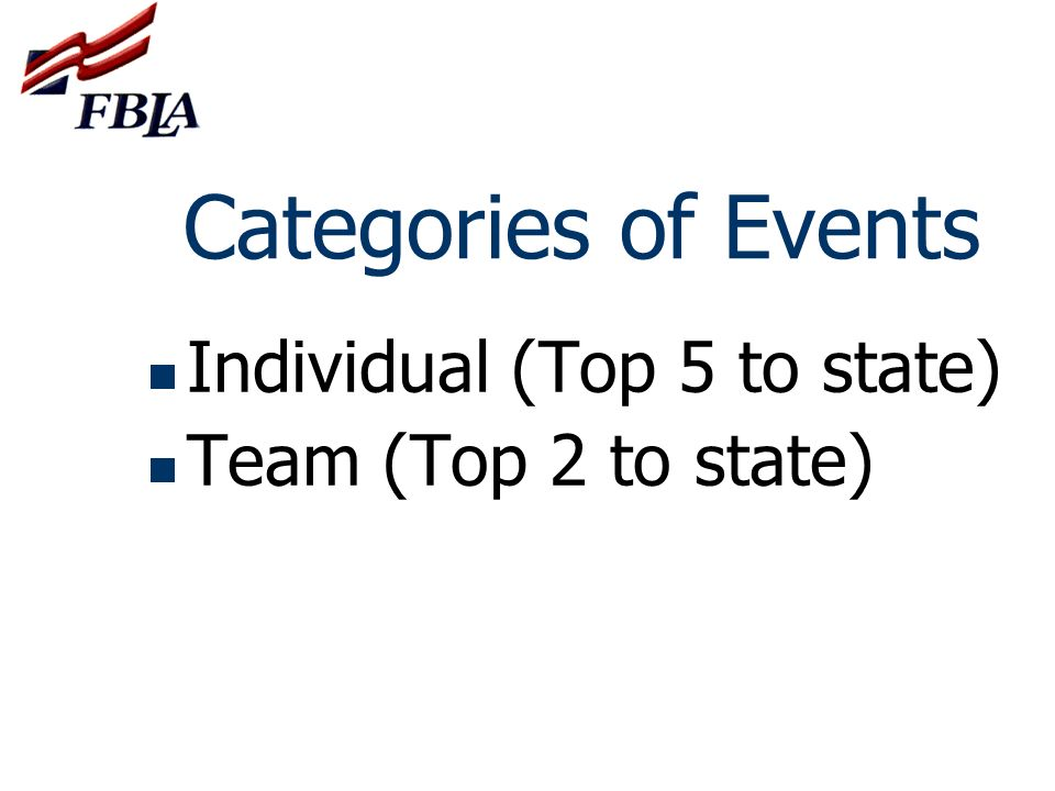 Categories of Events Individual (Top 5 to state) Team (Top 2 to state)