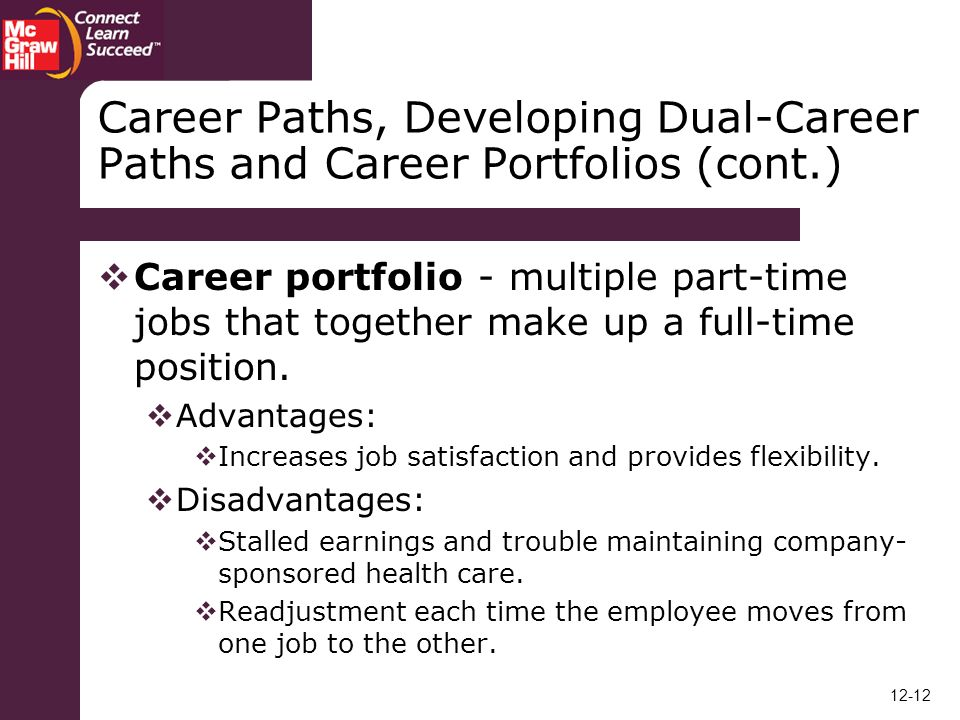 Chapter 12 Special Challenges in Career Management - ppt ...
