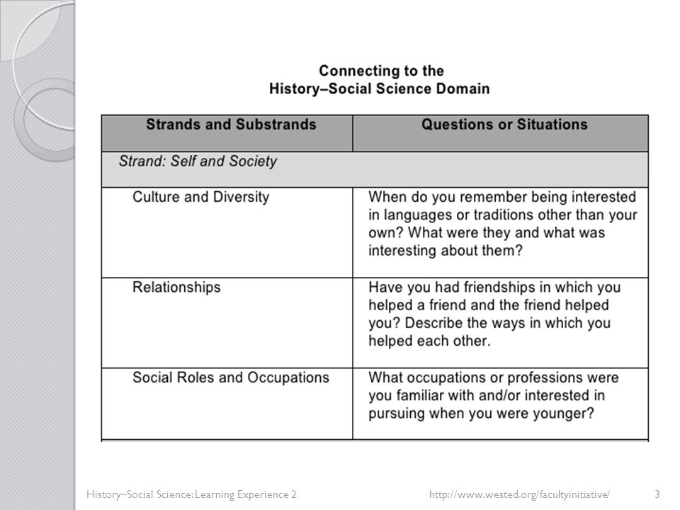 History-Social Science – Learning Experience 2
