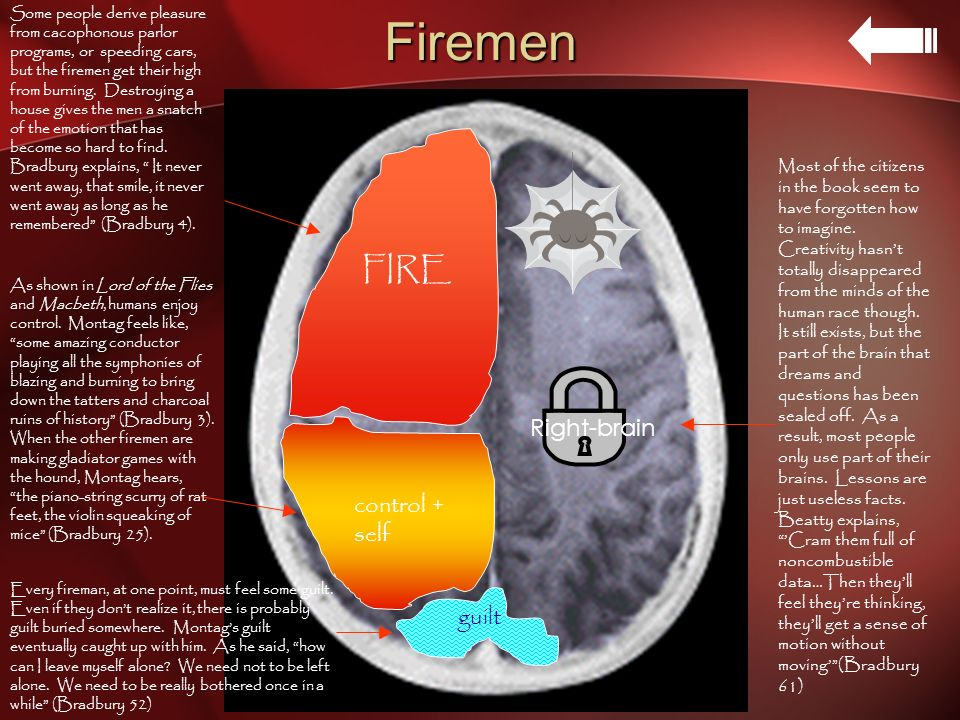 Firemen FIRE Right-brain control + self guilt