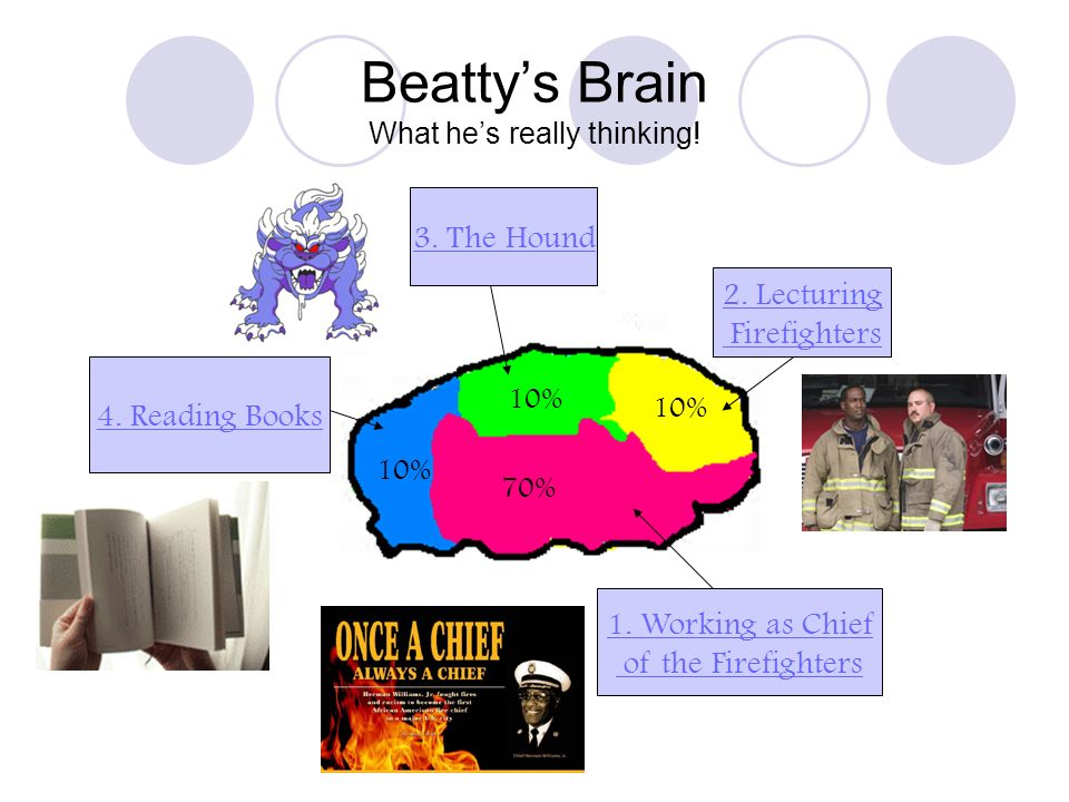 Beatty's Brain What he's really thinking!