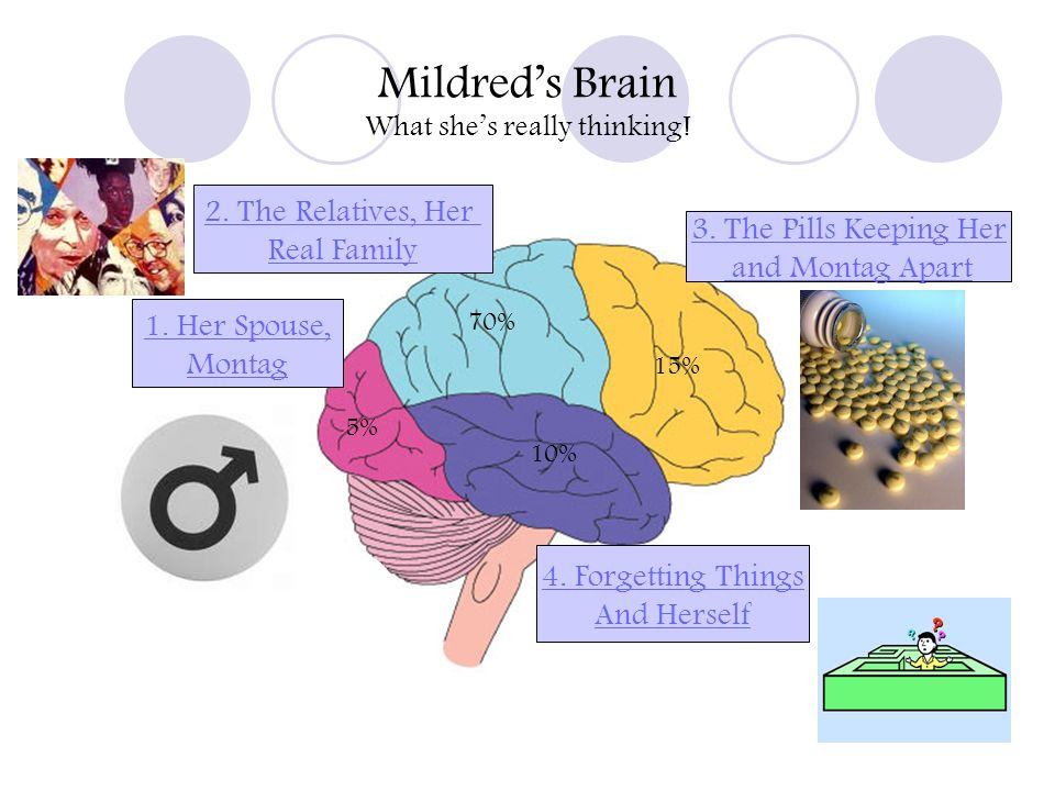 Mildred's Brain What she's really thinking!