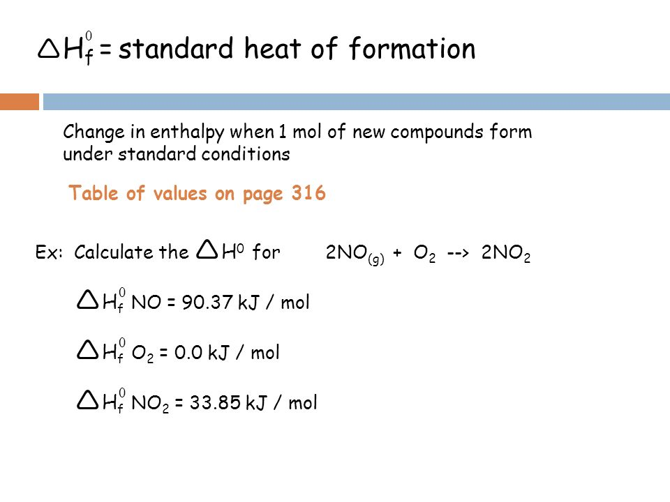 Hf = standard heat of formation