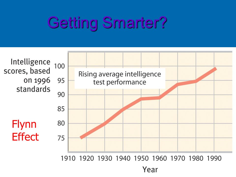 Getting Smarter Flynn Effect