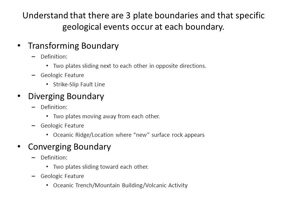 Transforming Boundary