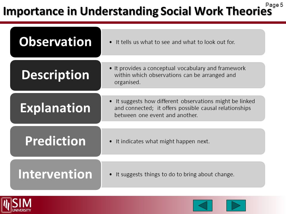 importance of social work In my opinion, social workers, social services and social institutions are characteristics of a civilized society in which human rights, social justice and democracy are conceived of as vital values and standards social work contributes to the quality of life of all citizens, social cohesion and solidarity, while on the other hand supporting the established order and relations in society.