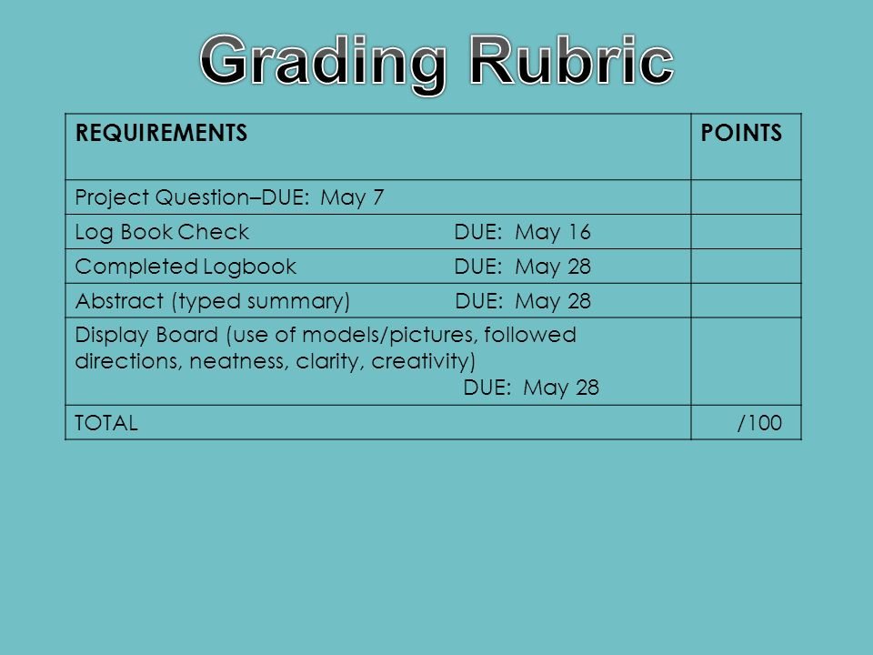 Grading Rubric REQUIREMENTS POINTS Project Question–DUE: May 7