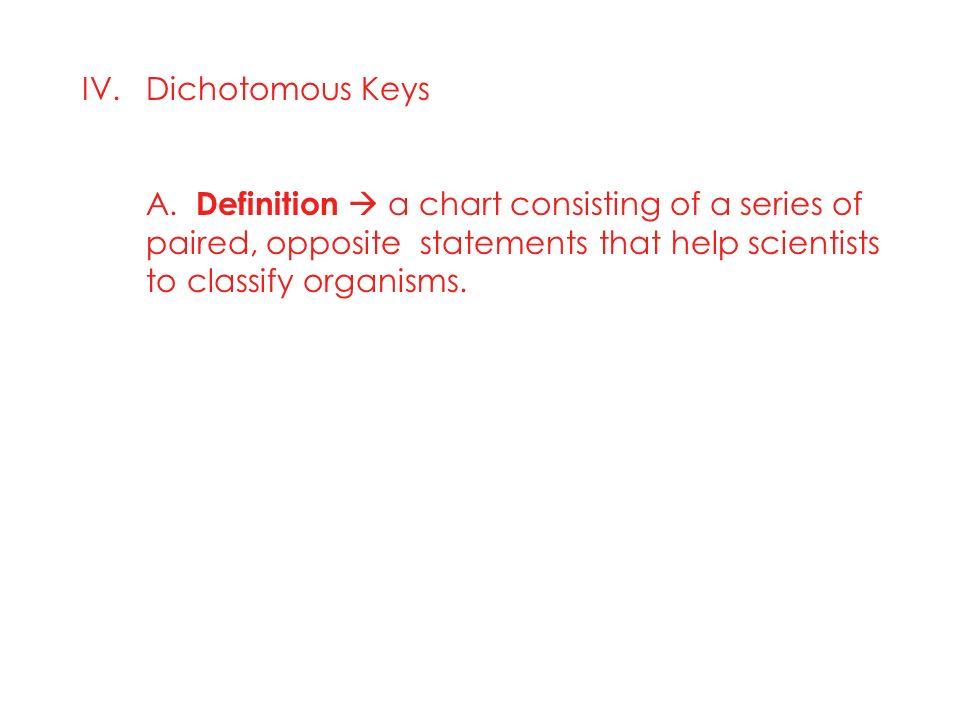 Dichotomous Keys A.