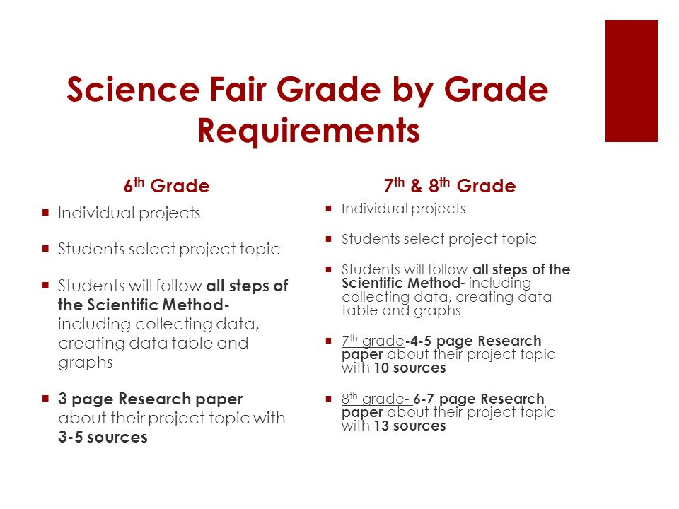science fair research paper 6th grade Possible projects for 6th grade—science fair 1 how to make the perfect shot in basketball  research questions:  a piece of paper and a helper to chart/record.