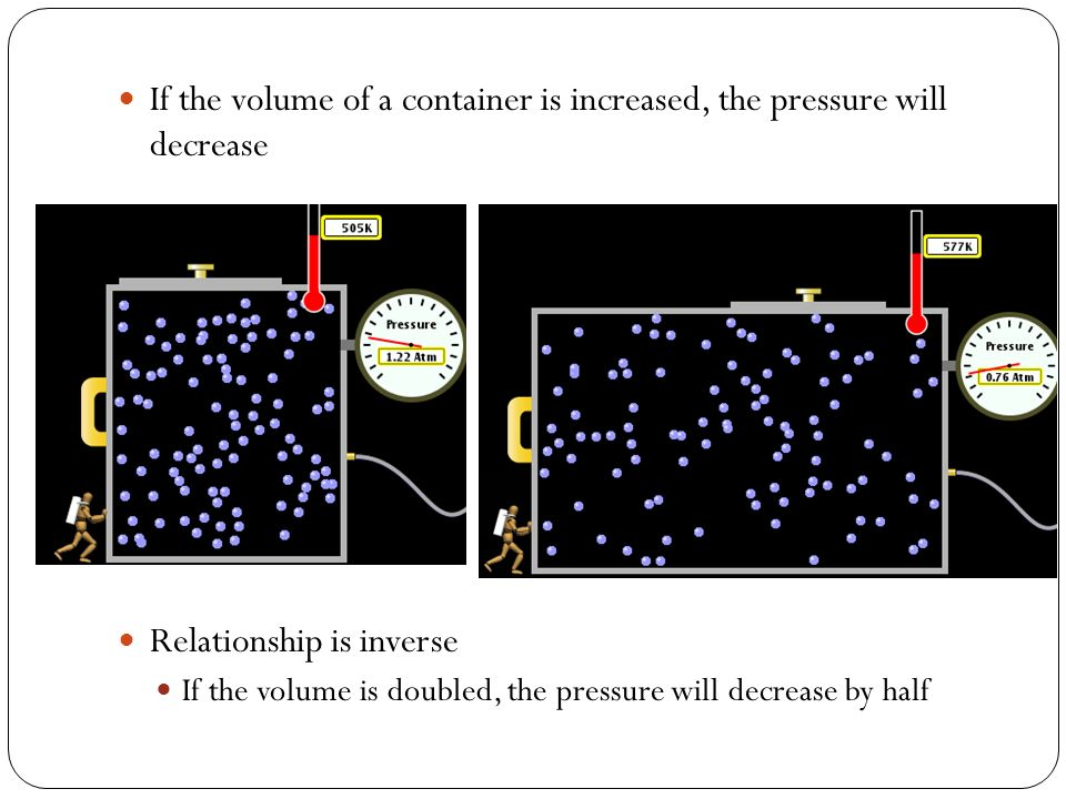 If the volume of a container is increased, the pressure will decrease