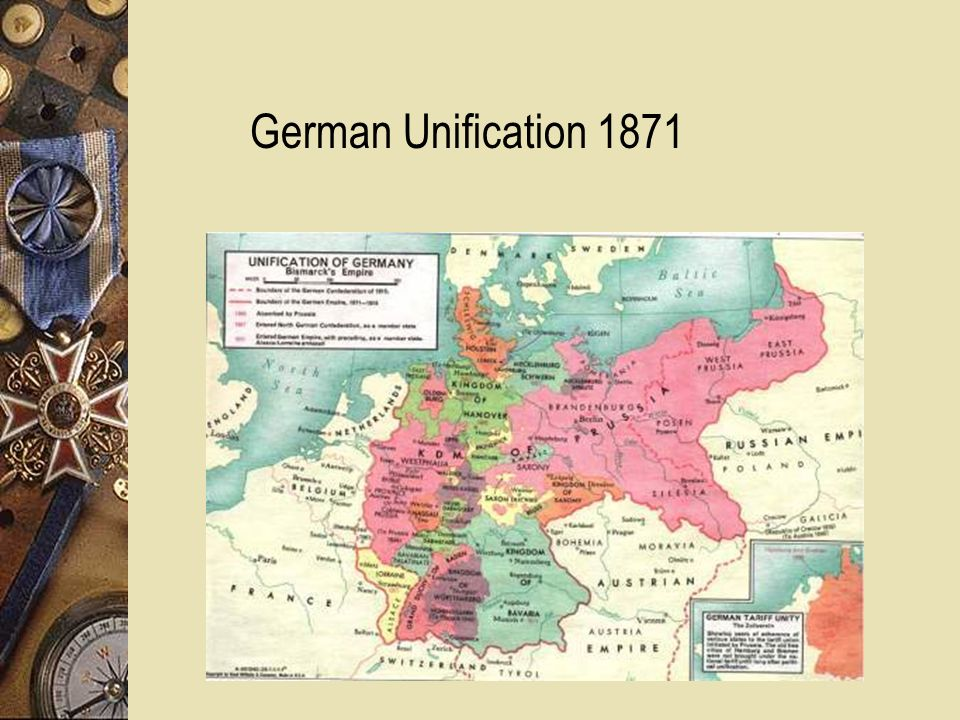 German Unification 1871