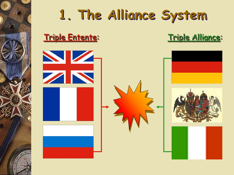1. The Alliance System Triple Entente: Triple Alliance: