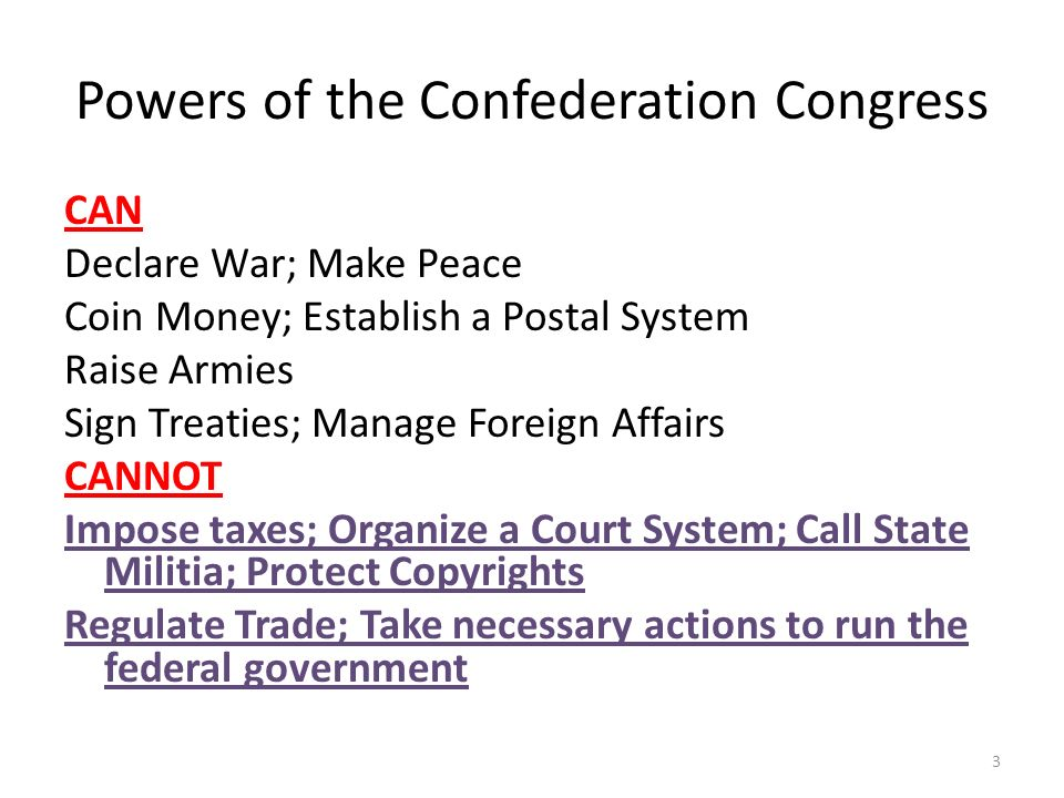 Powers of the Confederation Congress