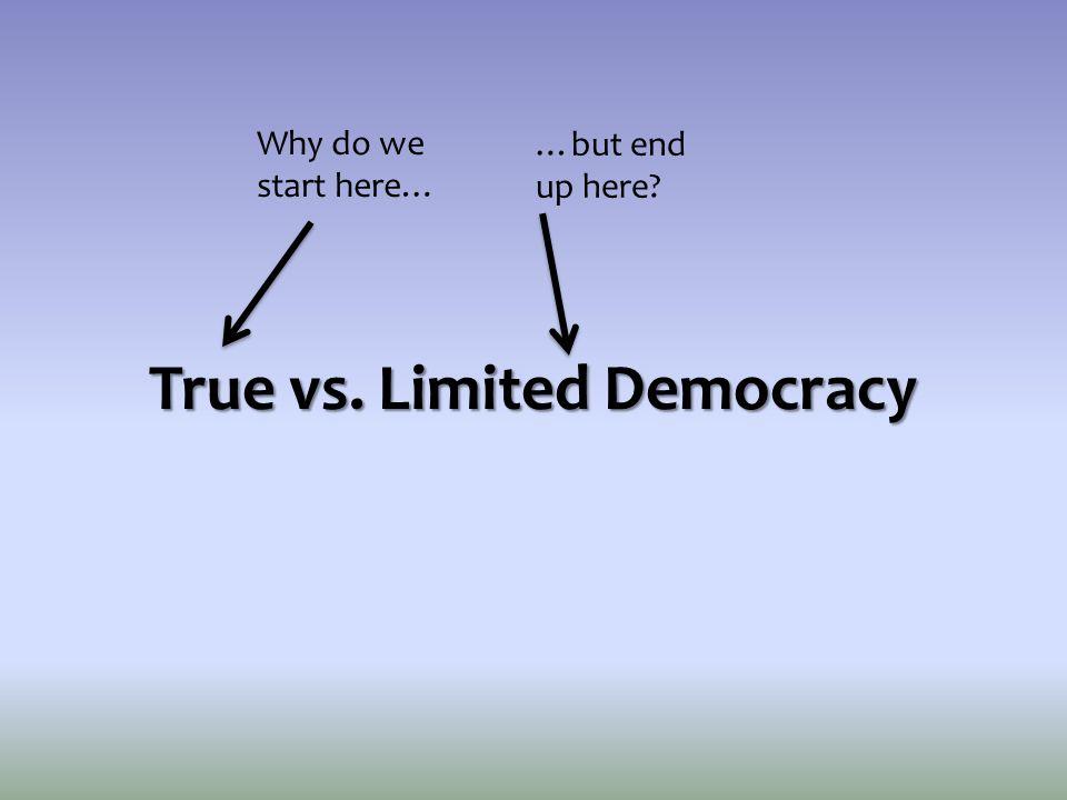 True vs. Limited Democracy