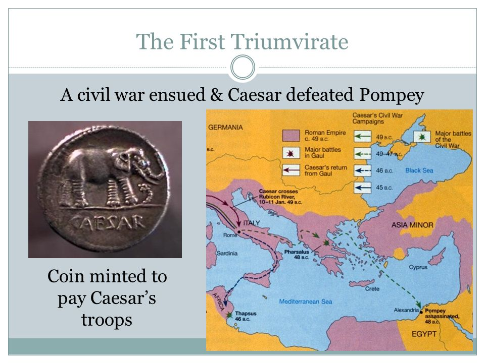 The First Triumvirate A civil war ensued & Caesar defeated Pompey