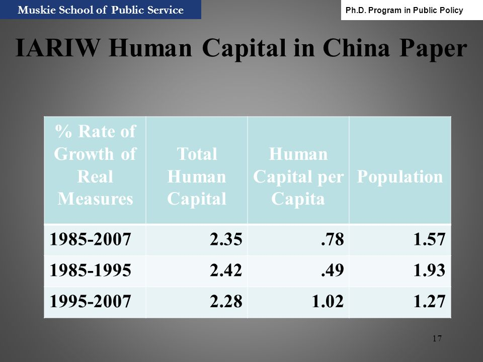 IARIW Human Capital in China Paper