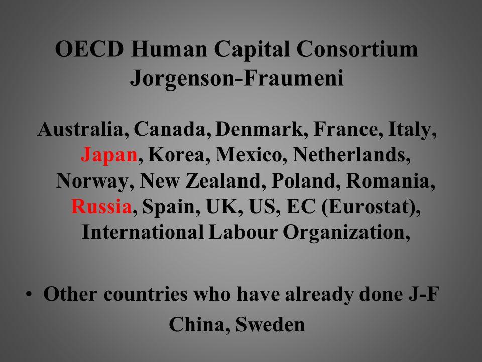 OECD Human Capital Consortium Jorgenson-Fraumeni